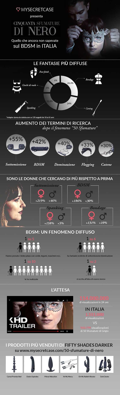 infografica-50-sfumature-di-nero