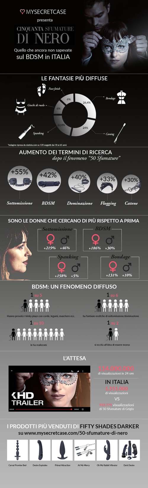 infografica-50-sfumature-di-nero-blog